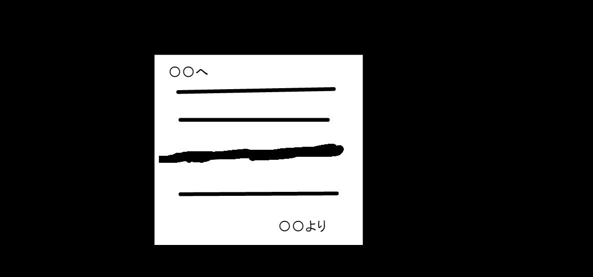 ぬりえの紙をぬりえ用として丁寧に使うの写真・イラスト・資料