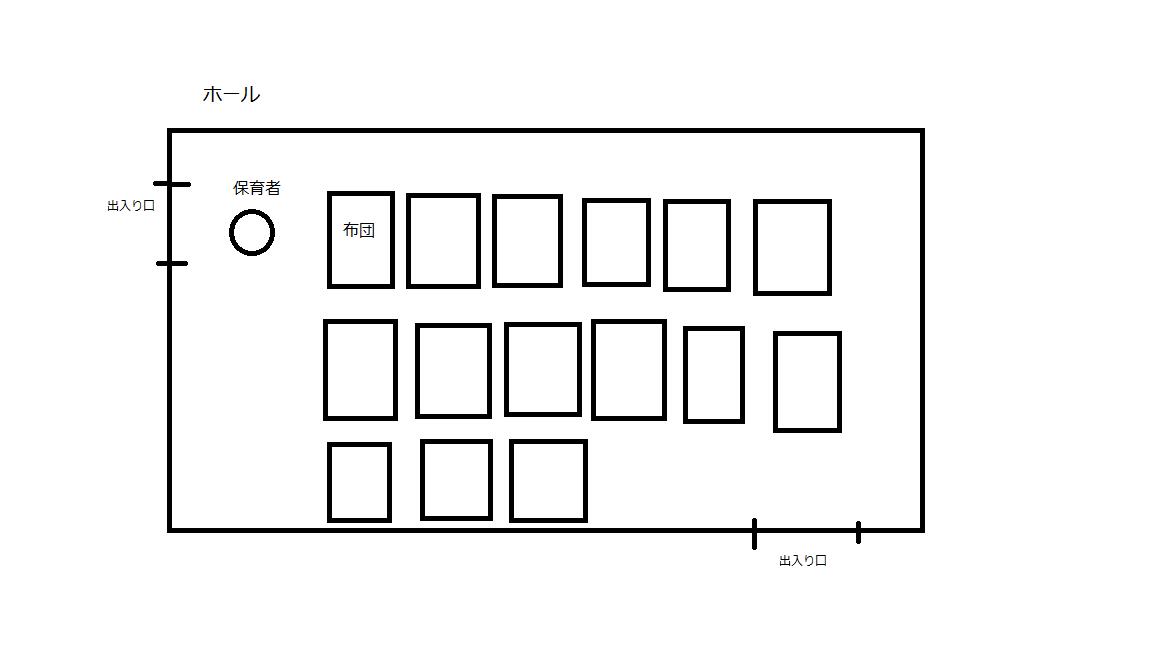 個々の子どもが自分のリズムに合わせて午睡をするの写真・イラスト・資料