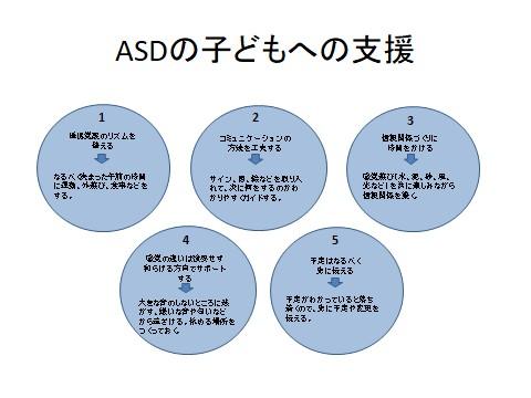 ASDの子どもへの支援